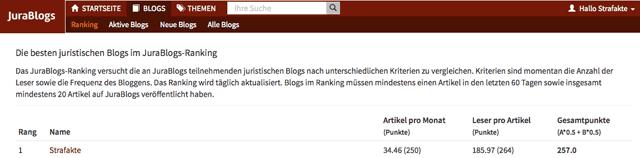 strafakte_jurablogs_ranking_platz1_erstergeburtstag